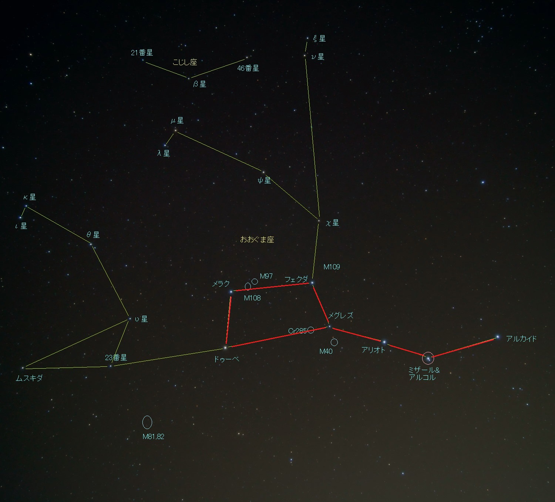 斗 北斗 の の 意味 七星